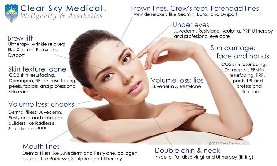 Injectables Event June 14th